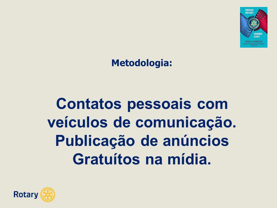Contatos pessoais com veículos de comunicação. Publicação de anúncios