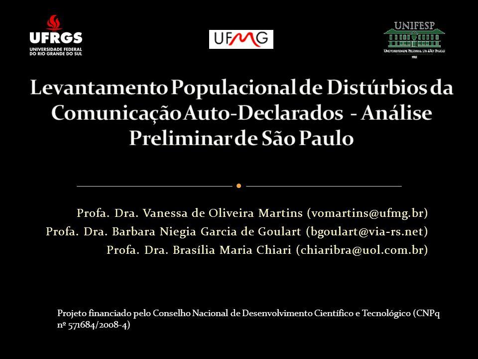 Levantamento Populacional de Distúrbios da Comunicação Auto-Declarados - Análise Preliminar de São Paulo