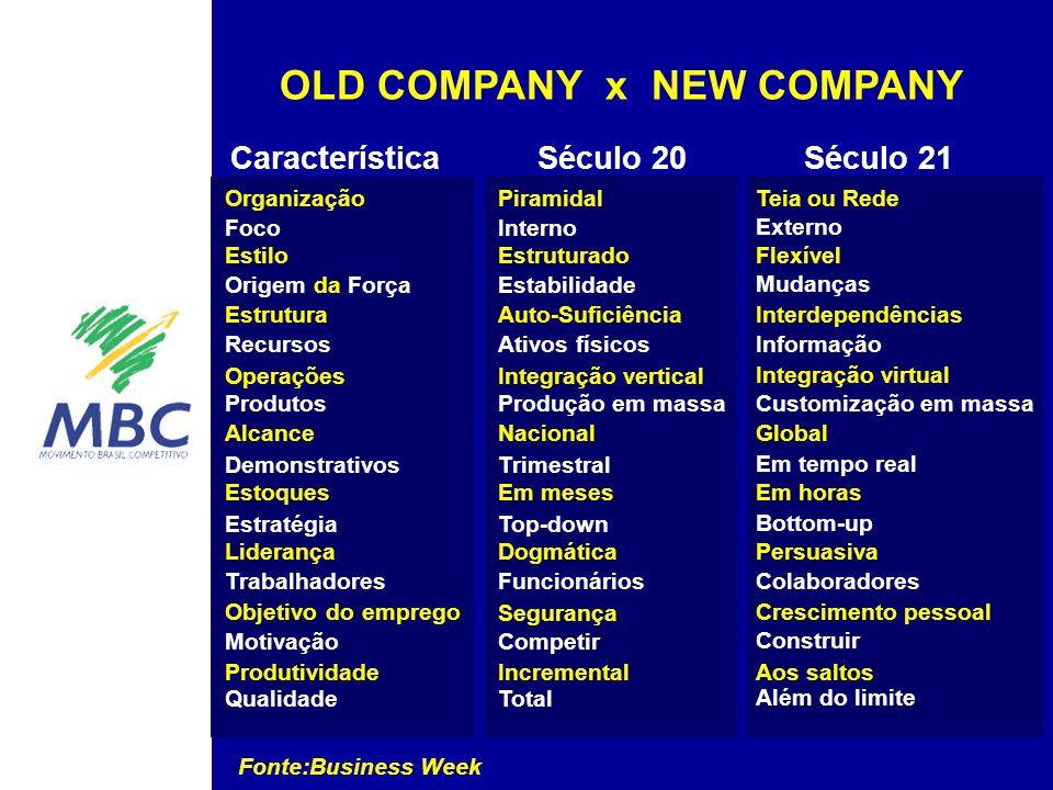 OLD COMPANY x NEW COMPANY
