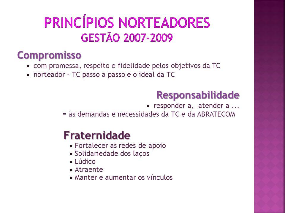 PRINCÍPIOS NORTEADORES GESTÃO 2007-2009