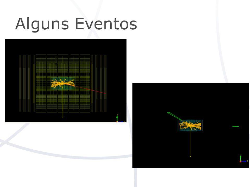 Alguns Eventos