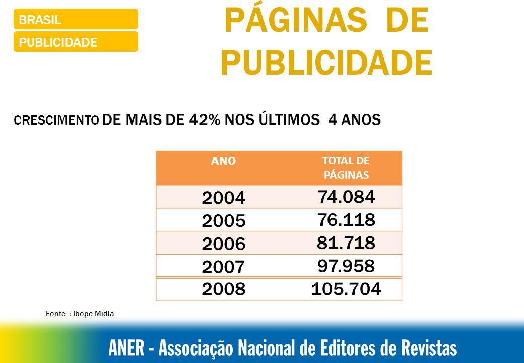 PÁGINAS DE PUBLICIDADE