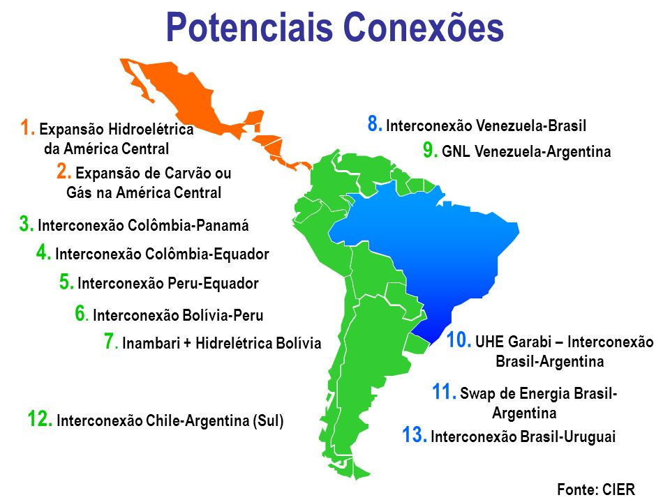 Potenciais Conexões 8. Interconexão Venezuela-Brasil