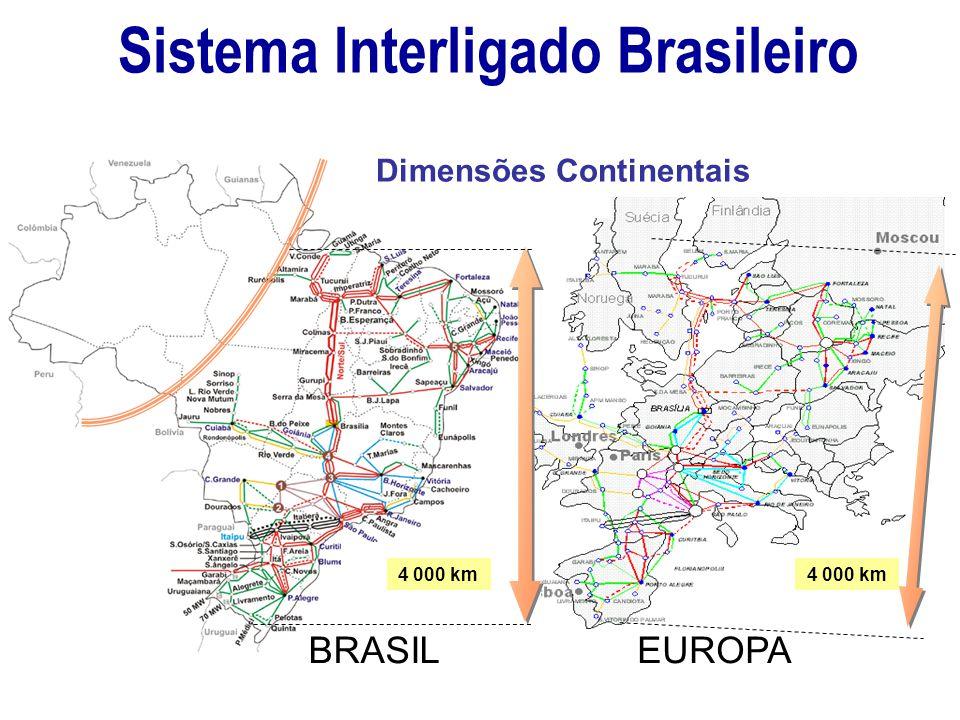 Sistema Interligado Brasileiro Dimensões Continentais