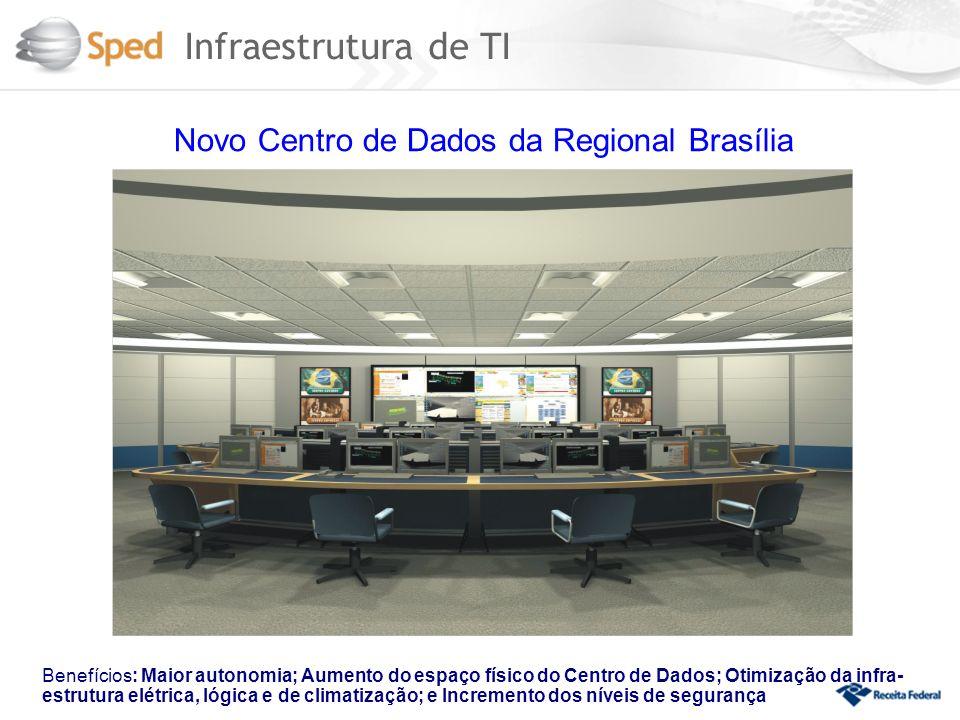 Novo Centro de Dados da Regional Brasília