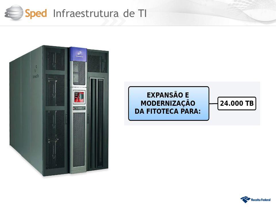 Infraestrutura de TI 11