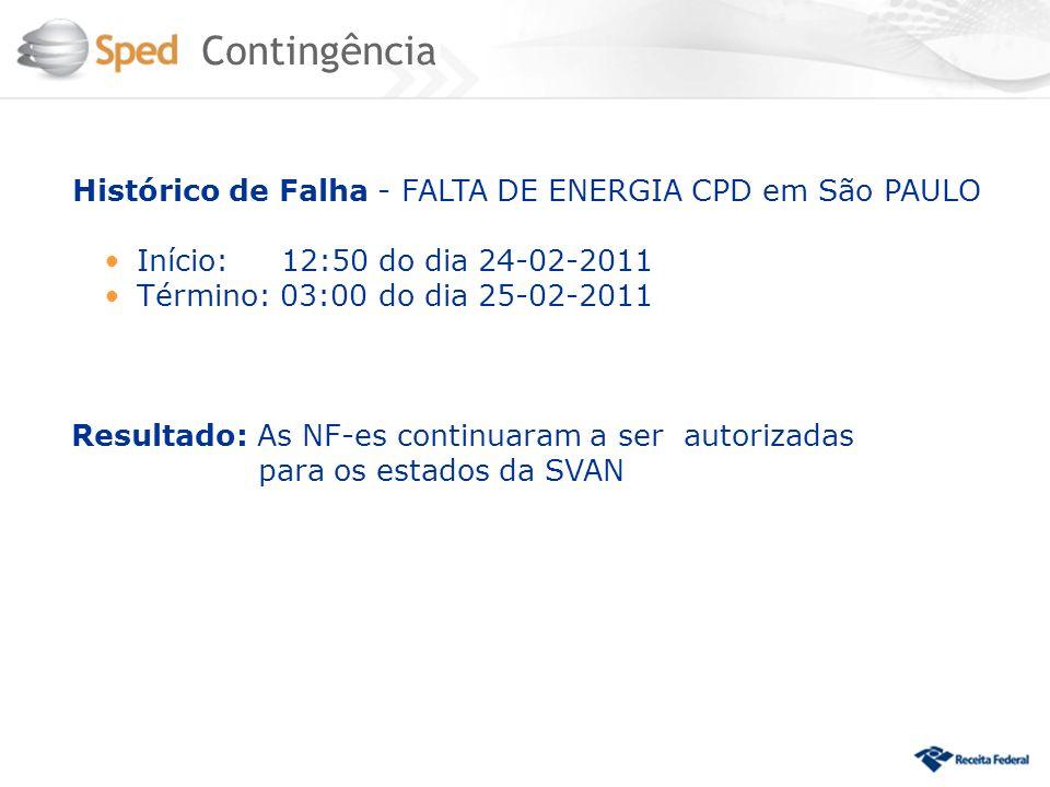 Histórico de Falha - FALTA DE ENERGIA CPD em São PAULO