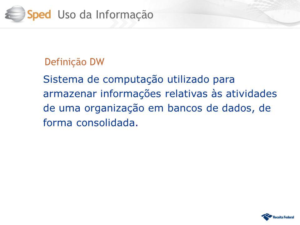 Uso da Informação Definição DW