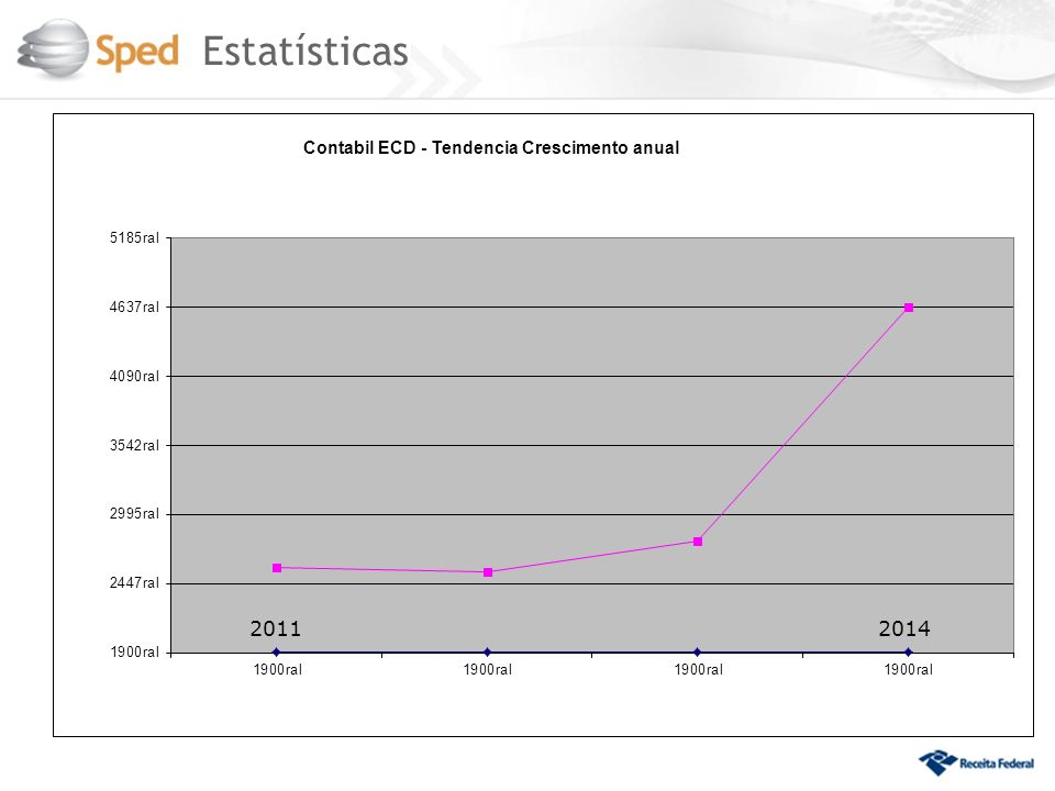 Estatísticas 2011 2014 27