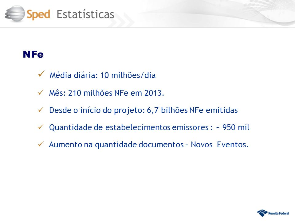 Estatísticas NFe Média diária: 10 milhões/dia