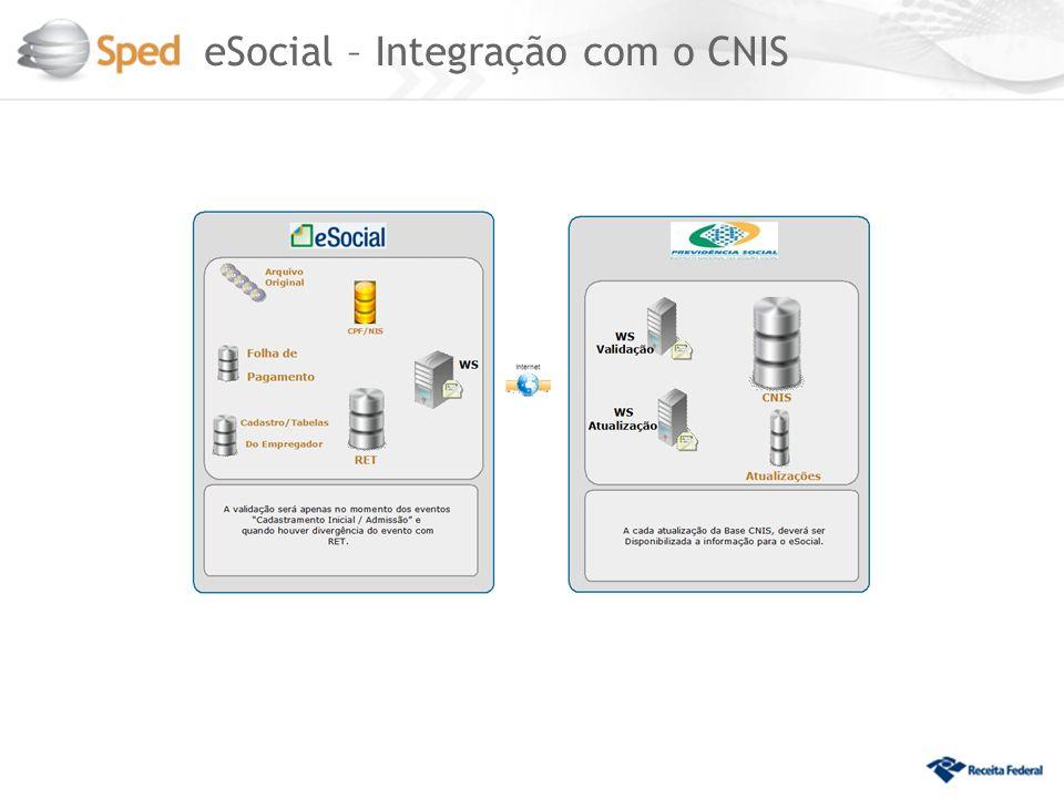 eSocial – Integração com o CNIS