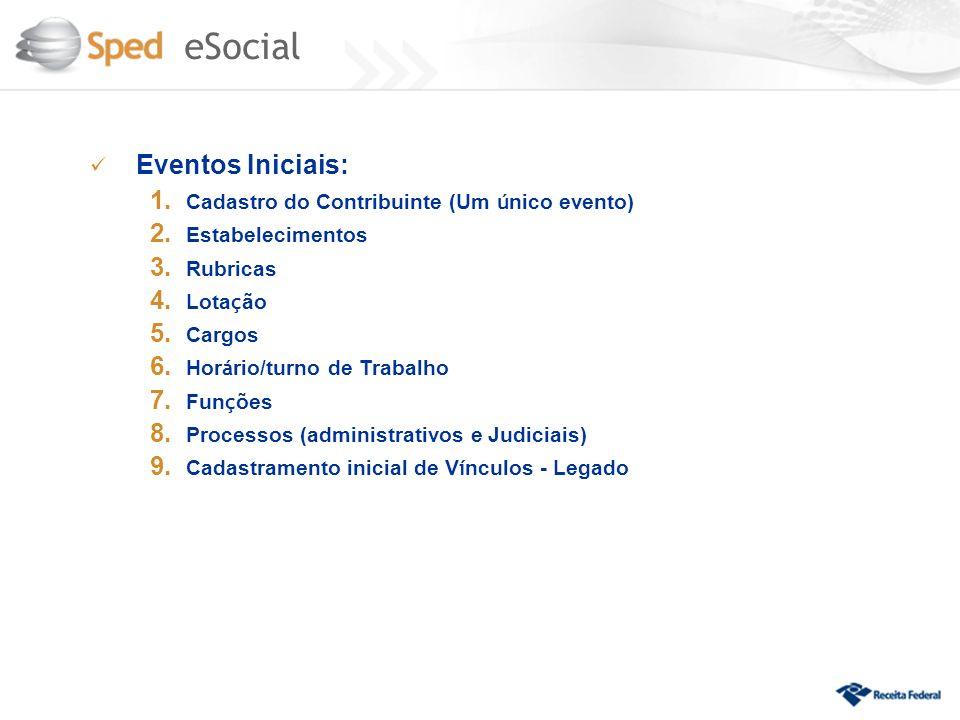 eSocial Eventos Iniciais: Cadastro do Contribuinte (Um único evento)