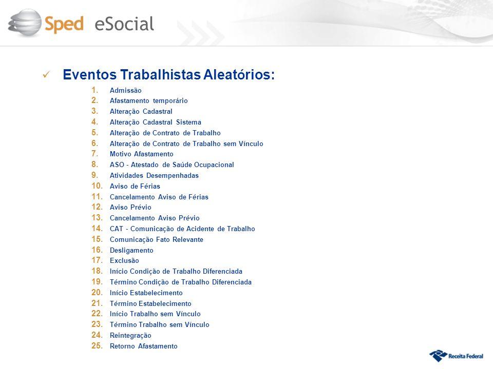eSocial Eventos Trabalhistas Aleatórios: 43 Admissão