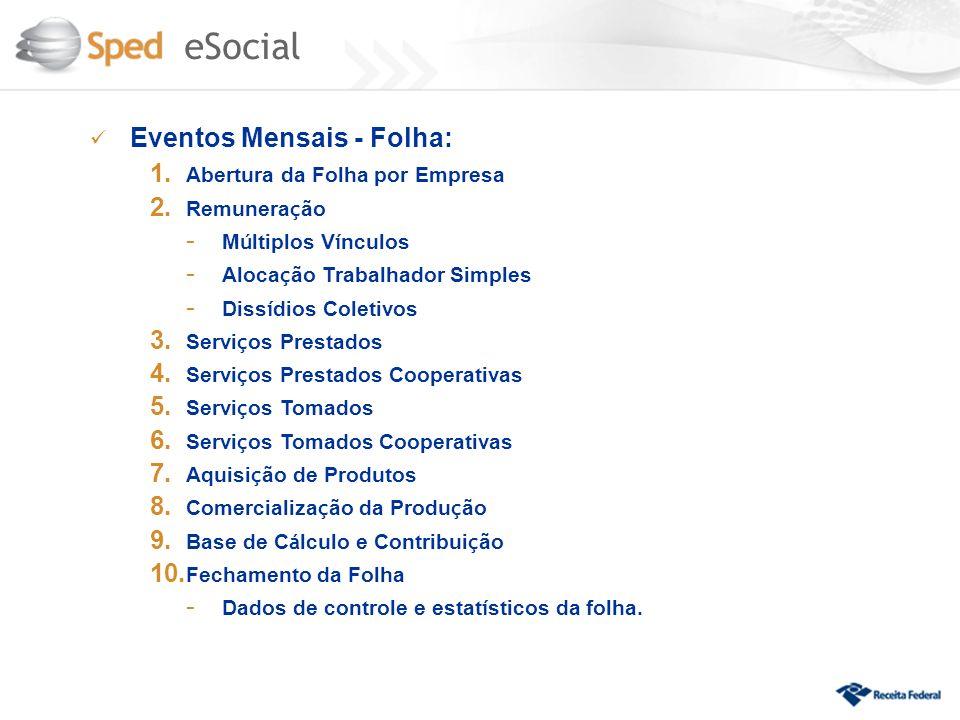 eSocial Eventos Mensais - Folha: Abertura da Folha por Empresa