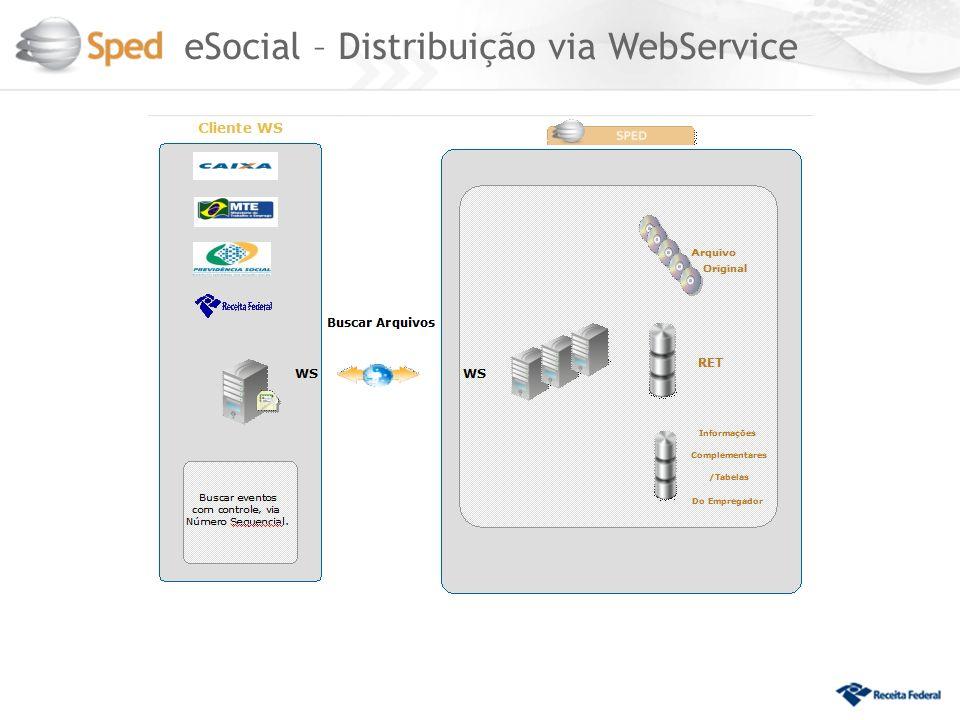 eSocial – Distribuição via WebService