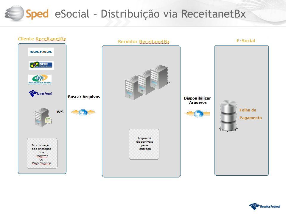 eSocial – Distribuição via ReceitanetBx