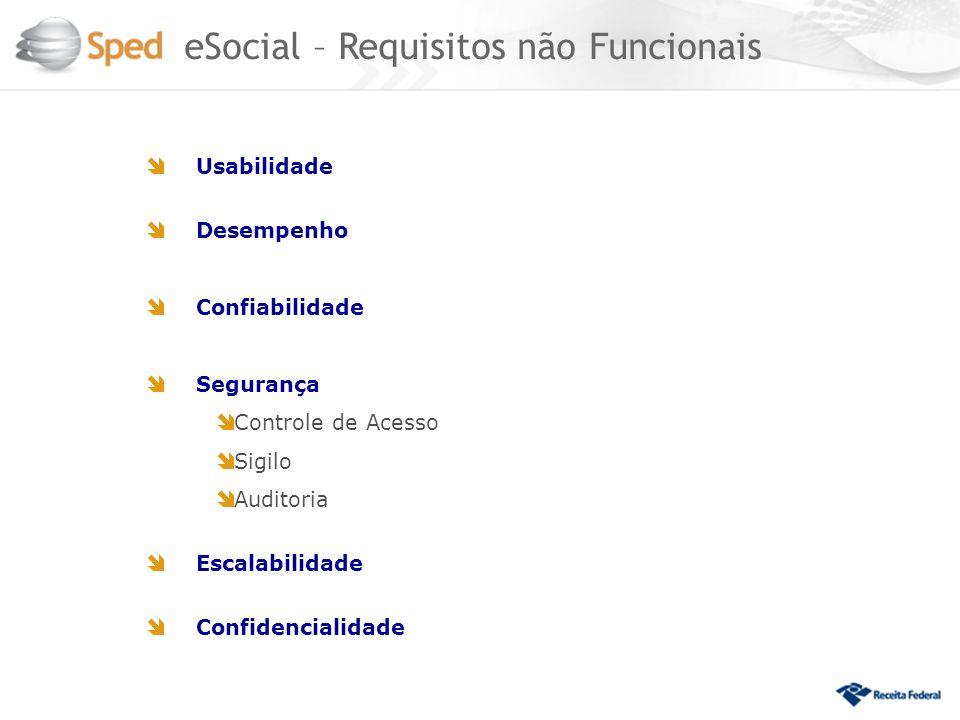 eSocial – Requisitos não Funcionais