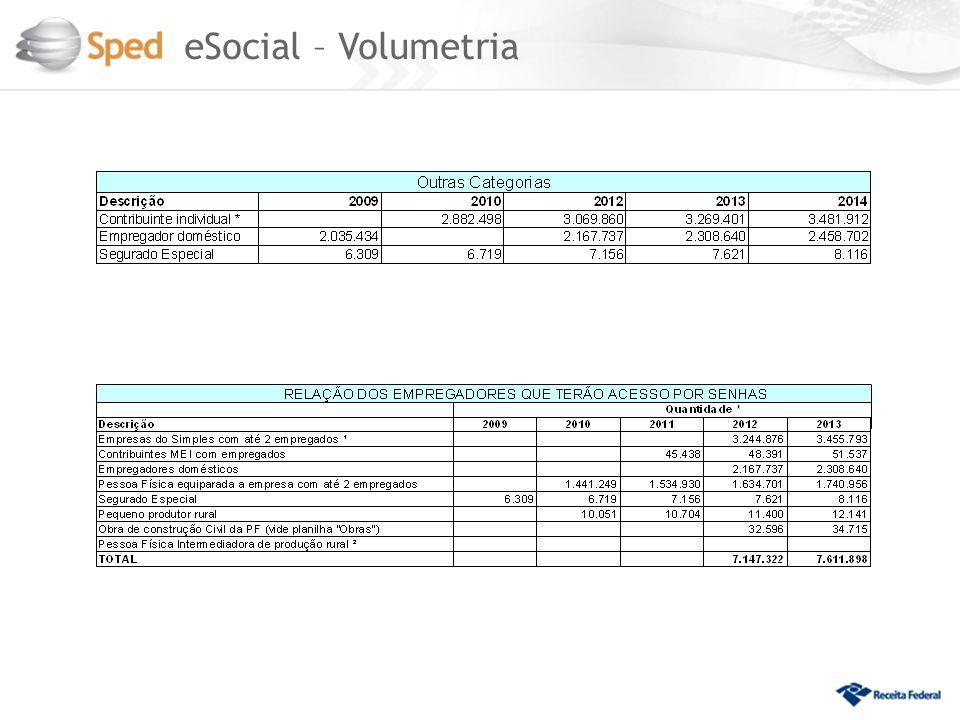 eSocial – Volumetria 49