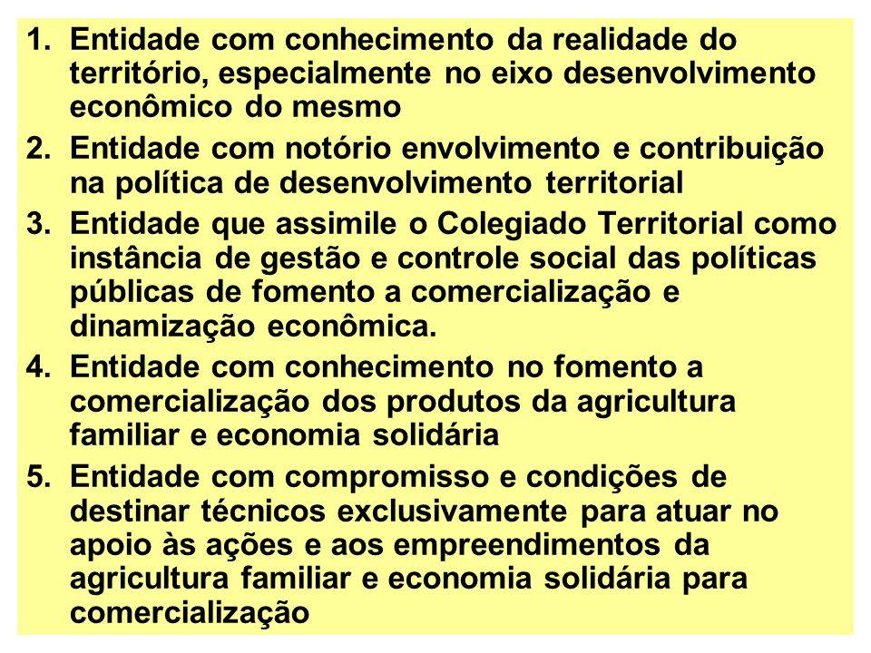 Entidade com conhecimento da realidade do território, especialmente no eixo desenvolvimento econômico do mesmo