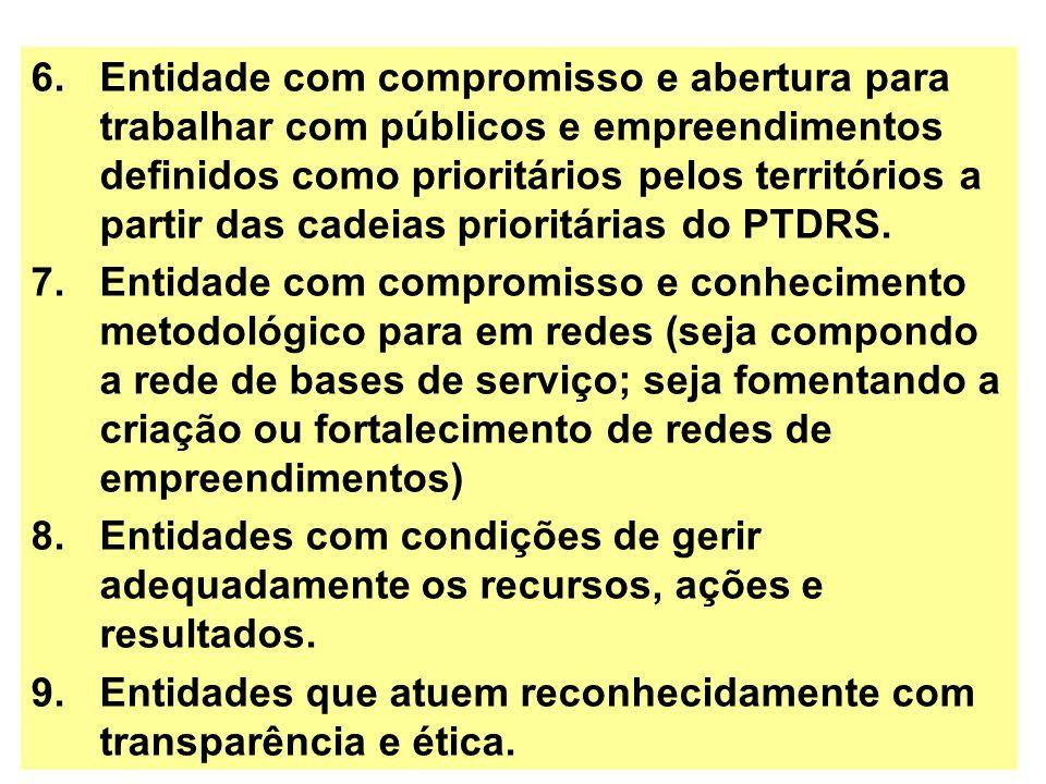 Entidade com compromisso e abertura para trabalhar com públicos e empreendimentos definidos como prioritários pelos territórios a partir das cadeias prioritárias do PTDRS.