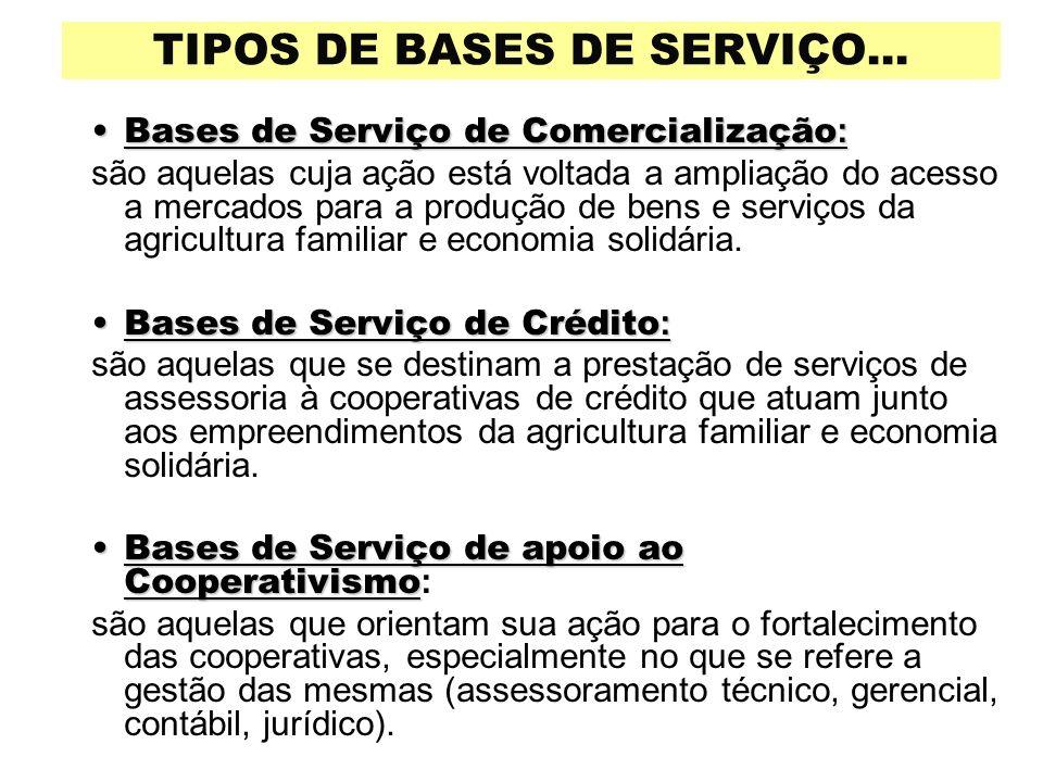 TIPOS DE BASES DE SERVIÇO...