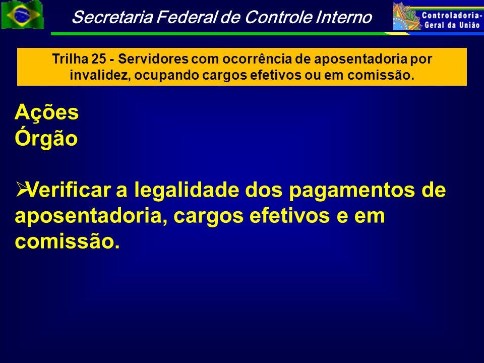 Trilha 25 - Servidores com ocorrência de aposentadoria por invalidez, ocupando cargos efetivos ou em comissão.