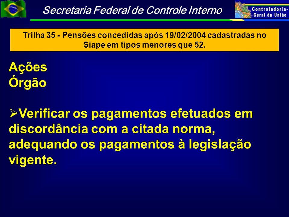 Trilha 35 - Pensões concedidas após 19/02/2004 cadastradas no Siape em tipos menores que 52.