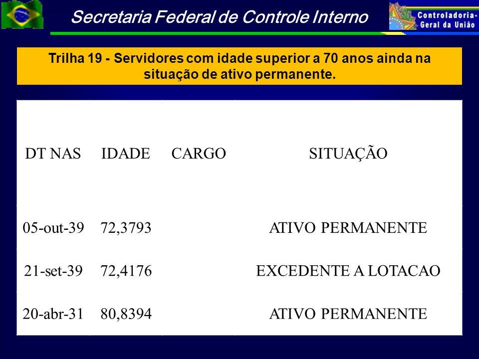 DT NAS IDADE CARGO SITUAÇÃO 05-out-39 72,3793 ATIVO PERMANENTE