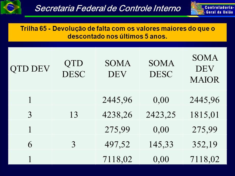 QTD DEV QTD DESC SOMA DEV SOMA DESC SOMA DEV MAIOR 1 2445,96 0,00 3 13