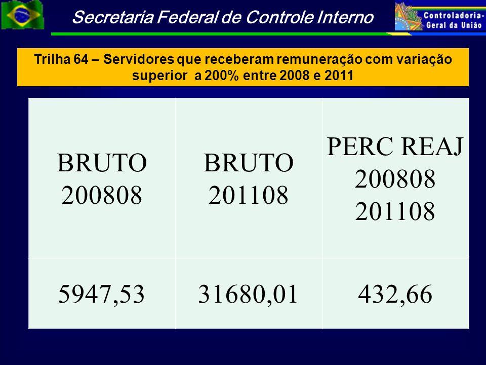 Trilha 64 – Servidores que receberam remuneração com variação superior a 200% entre 2008 e 2011