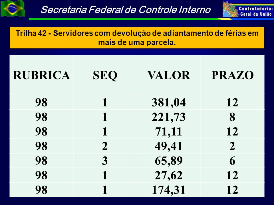 RUBRICA SEQ VALOR PRAZO 98 1 381,04 12 221,73 8 71,11 2 49,41 3 65,89
