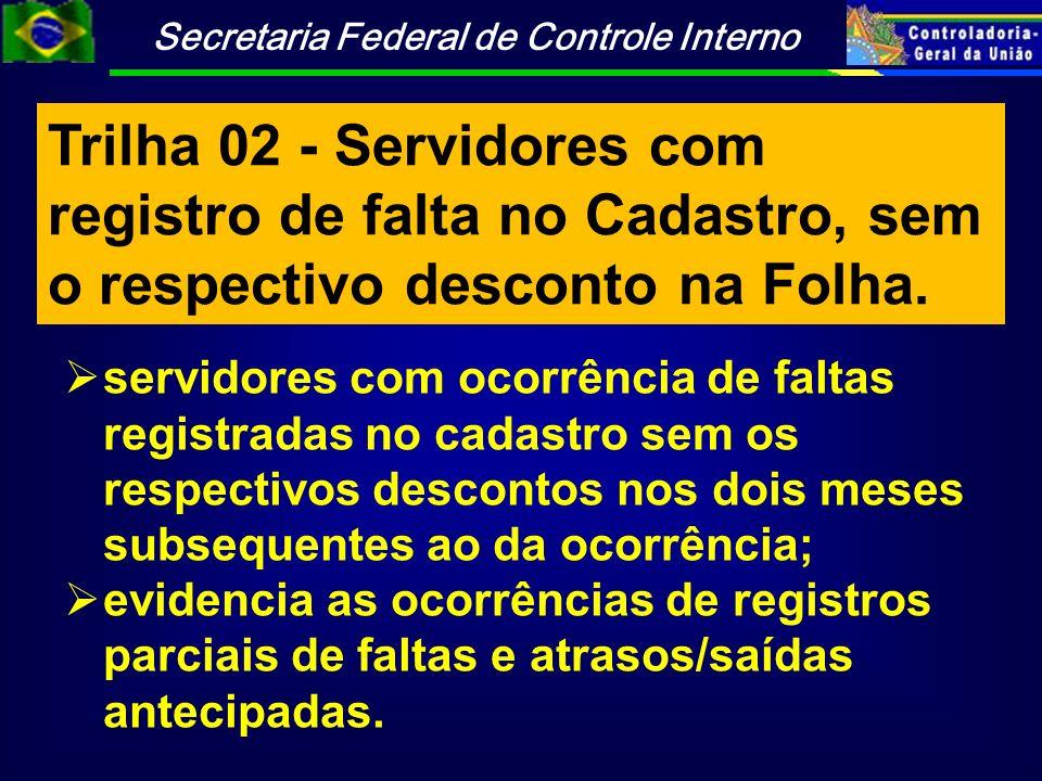 Trilha 02 - Servidores com registro de falta no Cadastro, sem o respectivo desconto na Folha.
