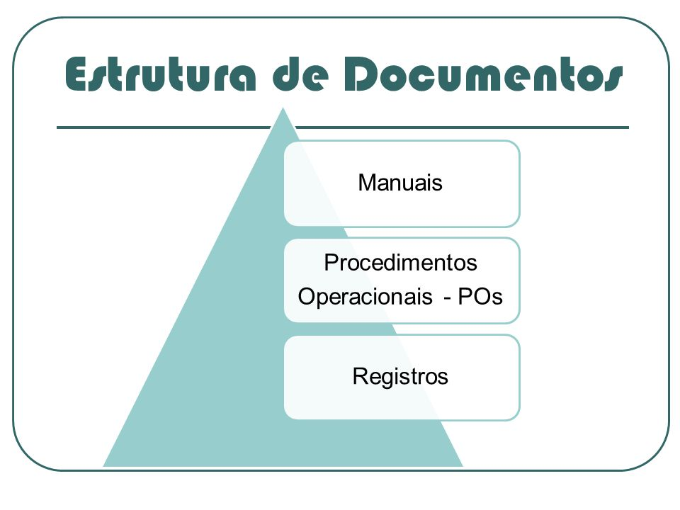 Estrutura de Documentos