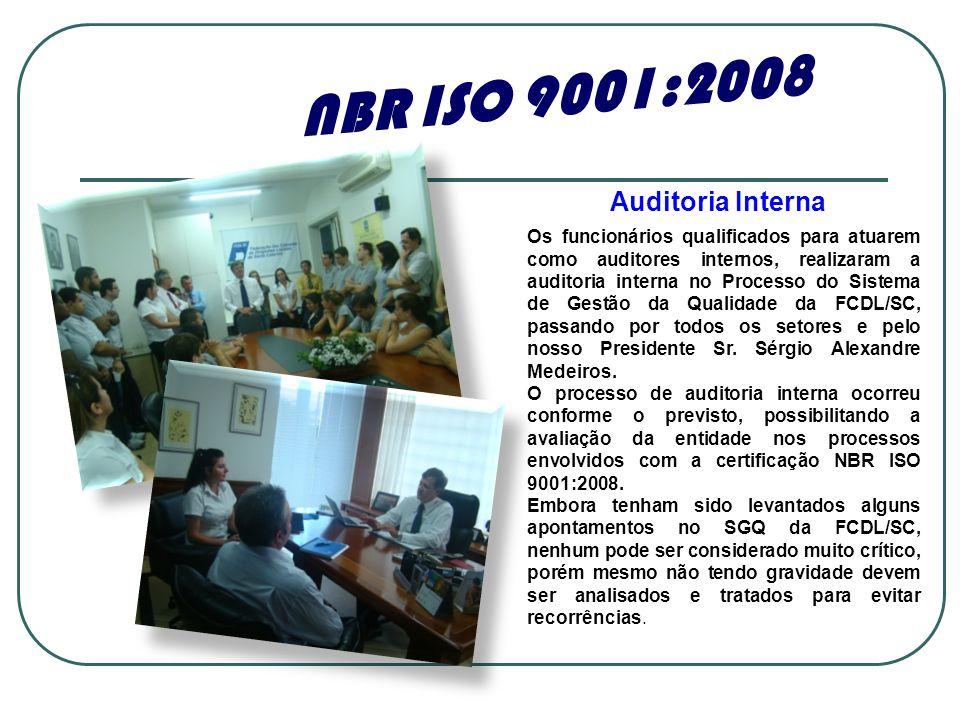 NBR ISO 9001:2008 Auditoria Interna