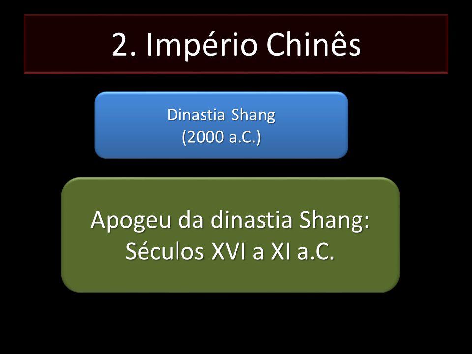 Apogeu da dinastia Shang: