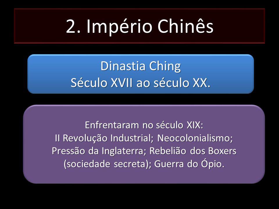 2. Império Chinês Dinastia Ching Século XVII ao século XX.