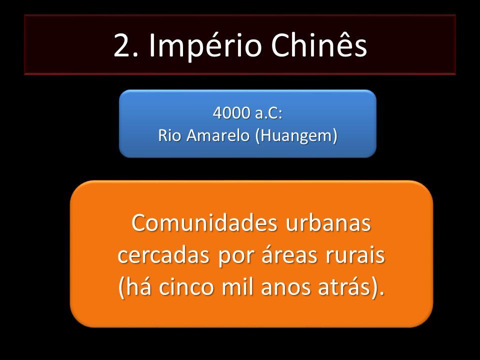 2. Império Chinês Comunidades urbanas cercadas por áreas rurais
