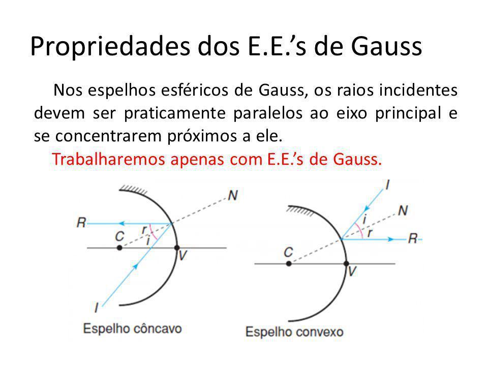 Propriedades dos E.E.'s de Gauss