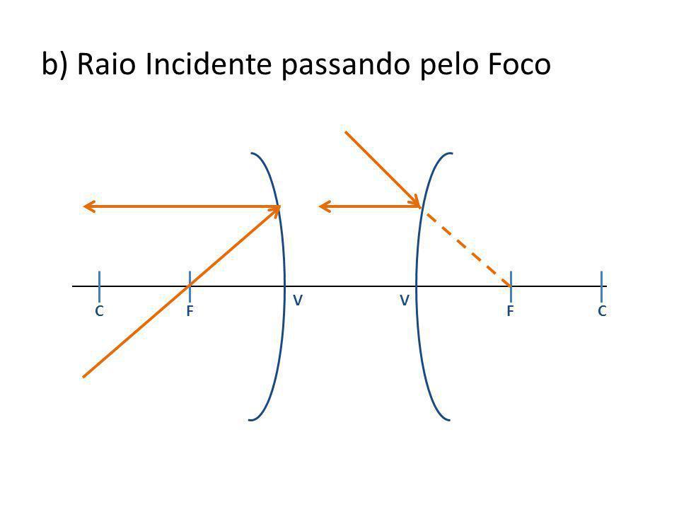 b) Raio Incidente passando pelo Foco