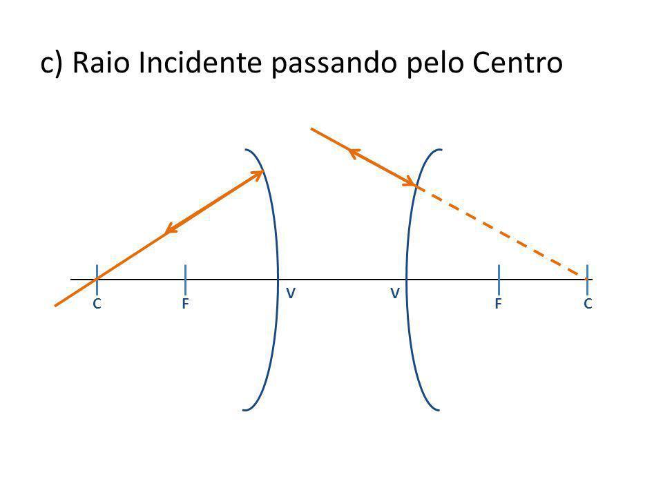 c) Raio Incidente passando pelo Centro
