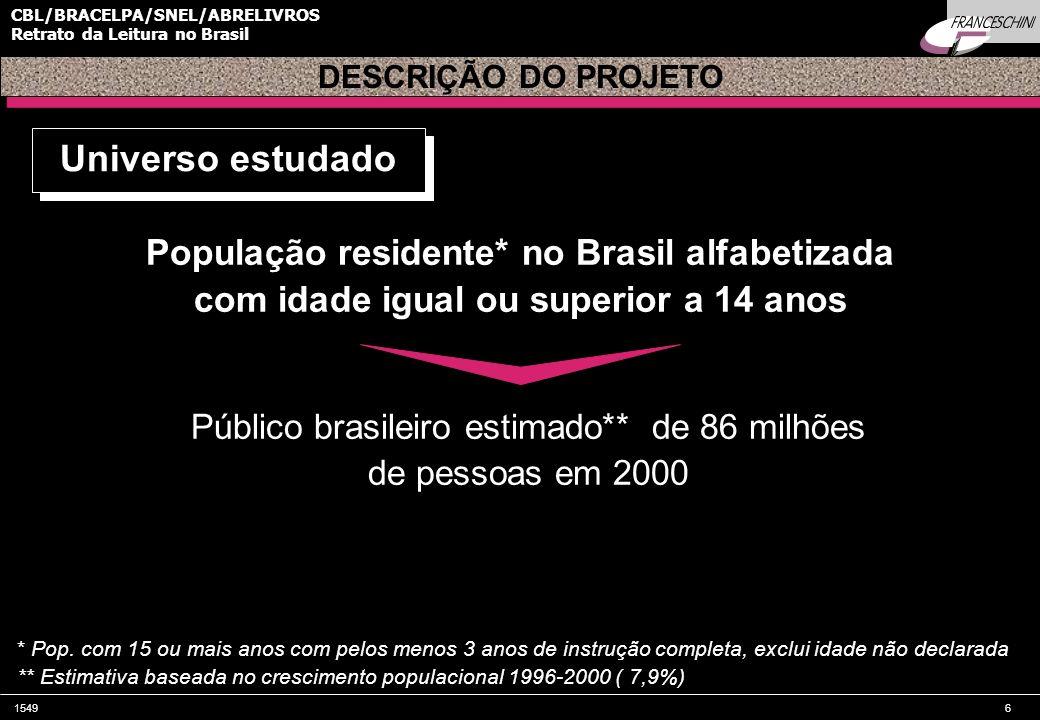 Público brasileiro estimado** de 86 milhões de pessoas em 2000