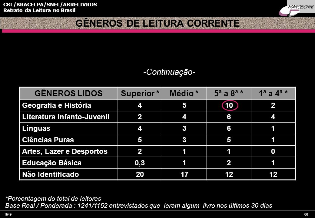 GÊNEROS DE LEITURA CORRENTE