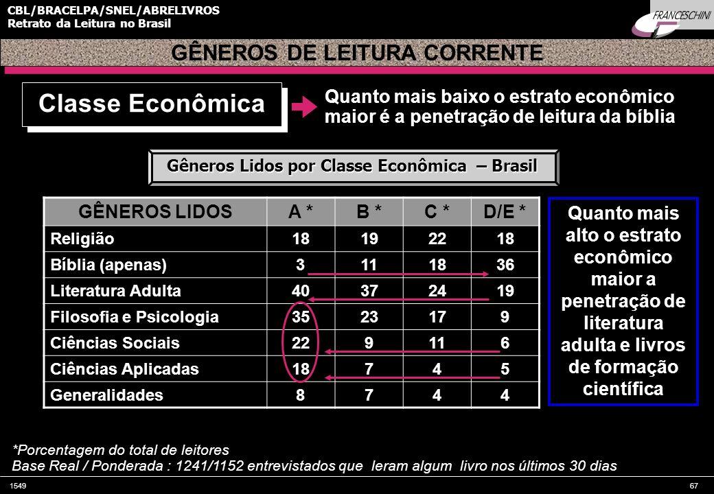 Classe Econômica GÊNEROS DE LEITURA CORRENTE