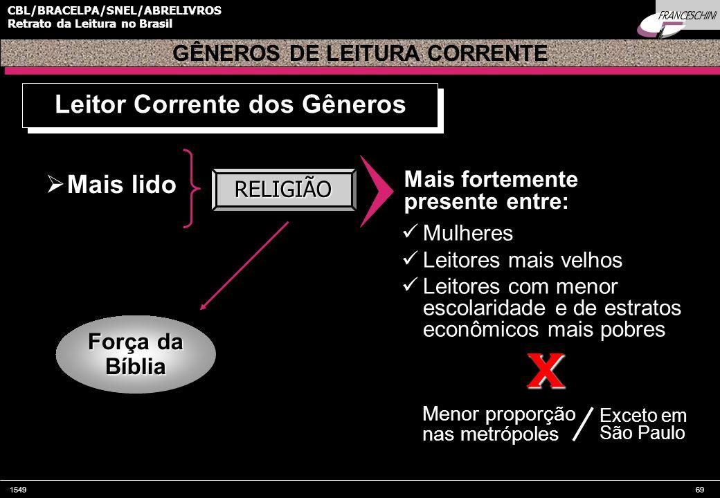GÊNEROS DE LEITURA CORRENTE Leitor Corrente dos Gêneros