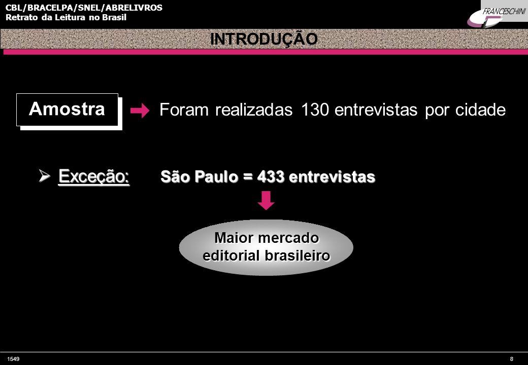São Paulo = 433 entrevistas Maior mercado editorial brasileiro
