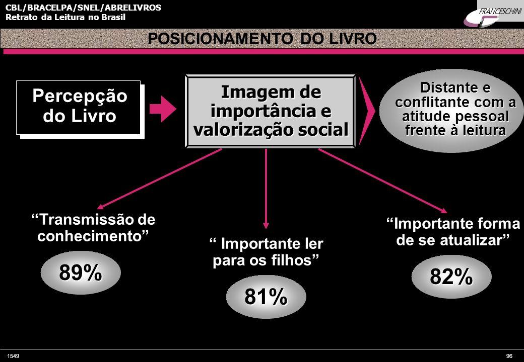 POSICIONAMENTO DO LIVRO
