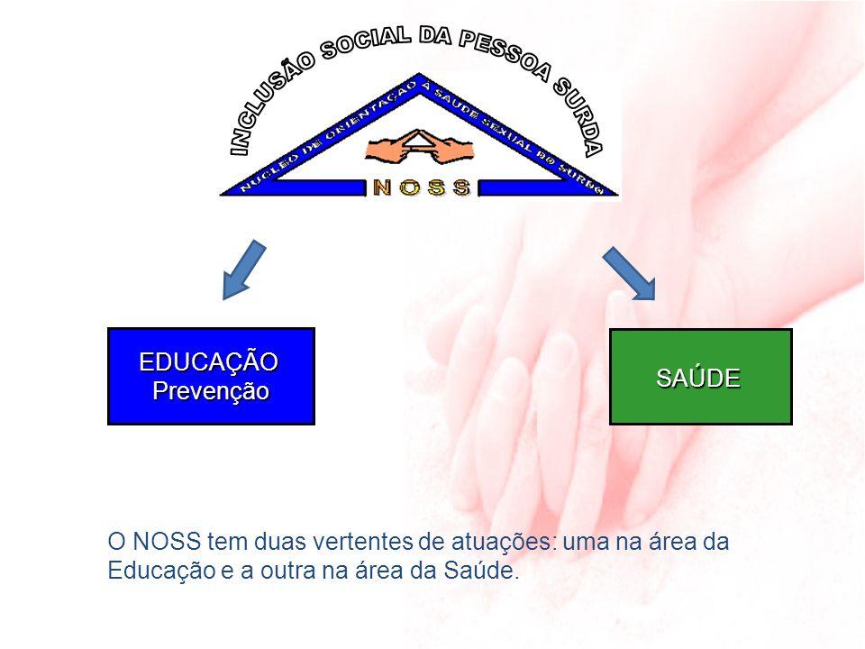 INCLUSÃO SOCIAL DA PESSOA SURDA