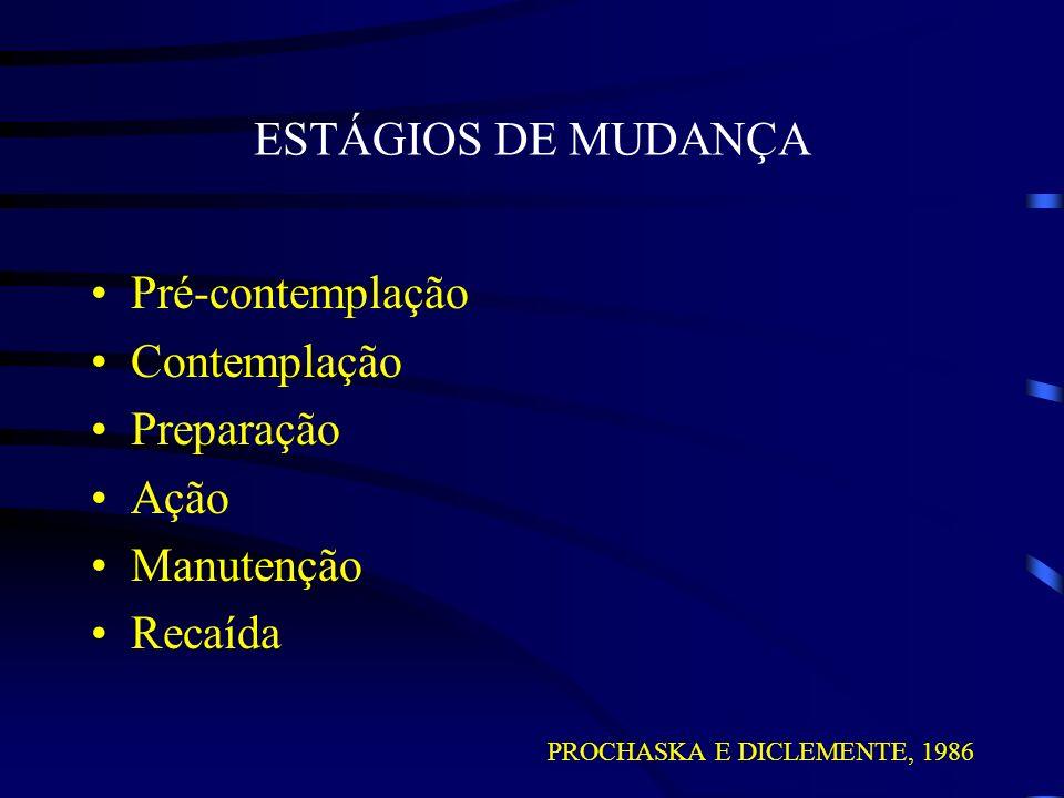 ESTÁGIOS DE MUDANÇA Pré-contemplação Contemplação Preparação Ação