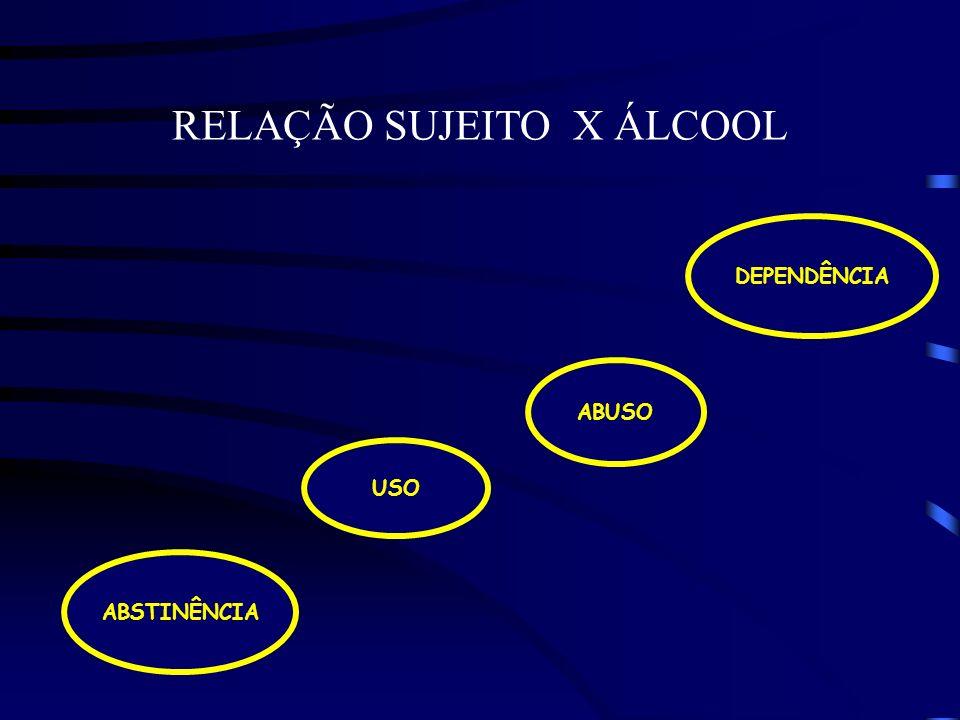 RELAÇÃO SUJEITO X ÁLCOOL
