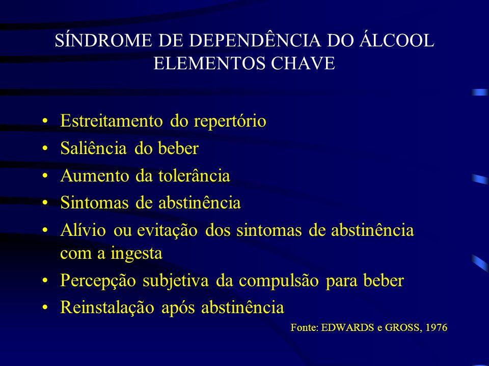 SÍNDROME DE DEPENDÊNCIA DO ÁLCOOL ELEMENTOS CHAVE